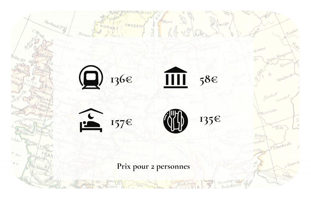 Quel budget pour un week-end à Bordeaux
